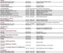 Sparten_Trainingszeiten_2015